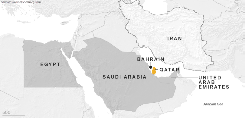 Qatar ships affected by rising diplomatic tension in th GARD